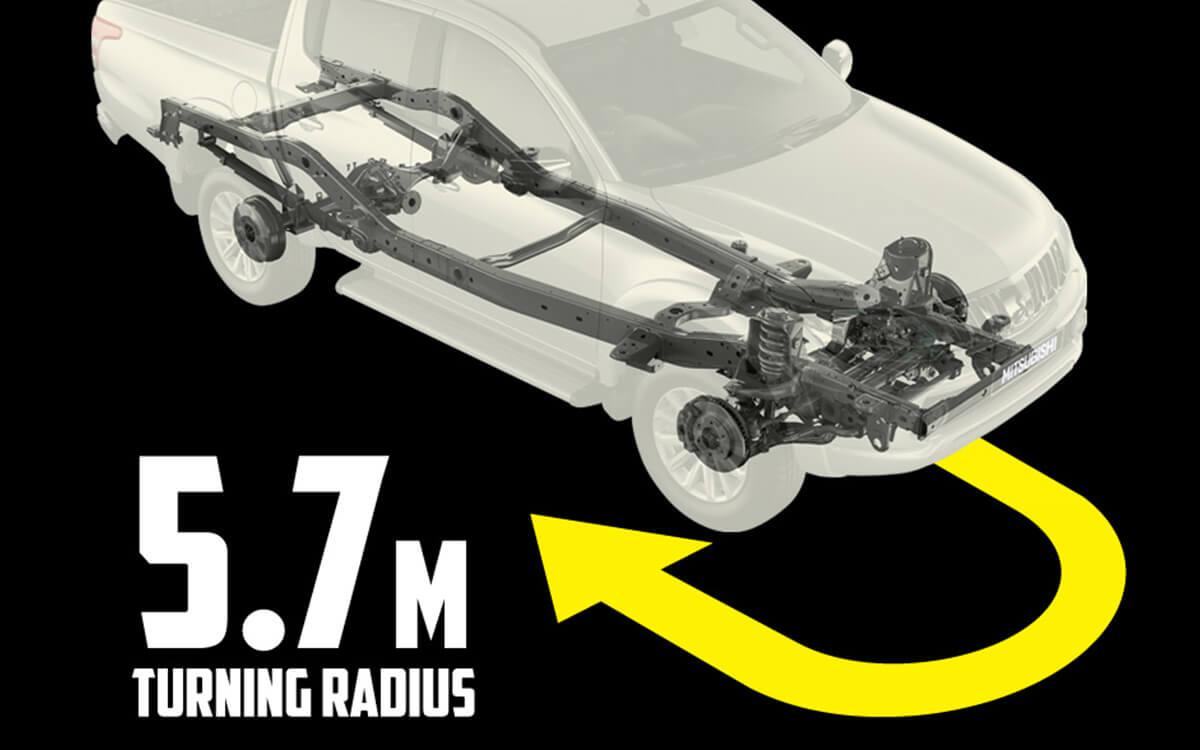 Triton Quest 5.7m Turning Radius Ability | Mitsubishi Motors Malaysia