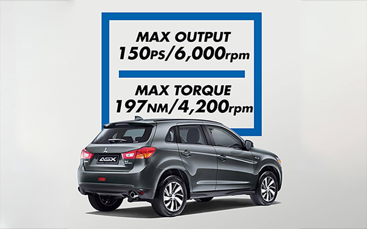 Mitsubishi ASX Max Output & Max Torque Power | Mitsubishi Motors Malaysia