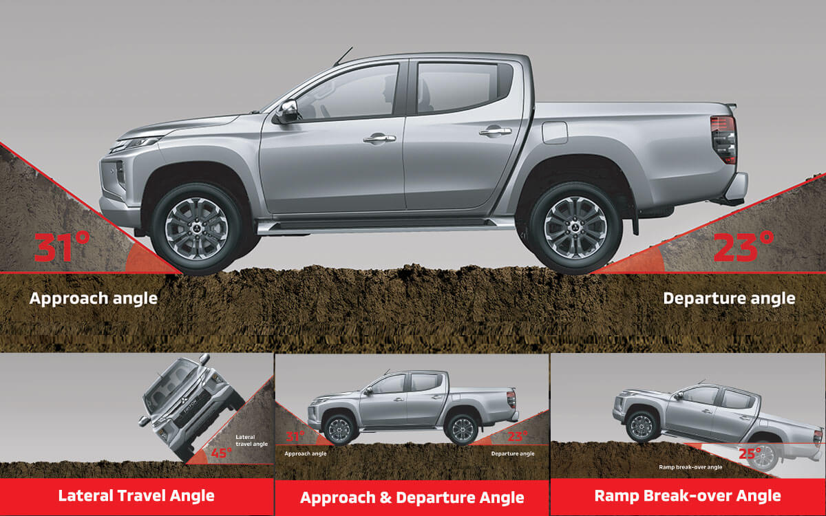 Triton 4x4 Technology - Approach & Departure angle