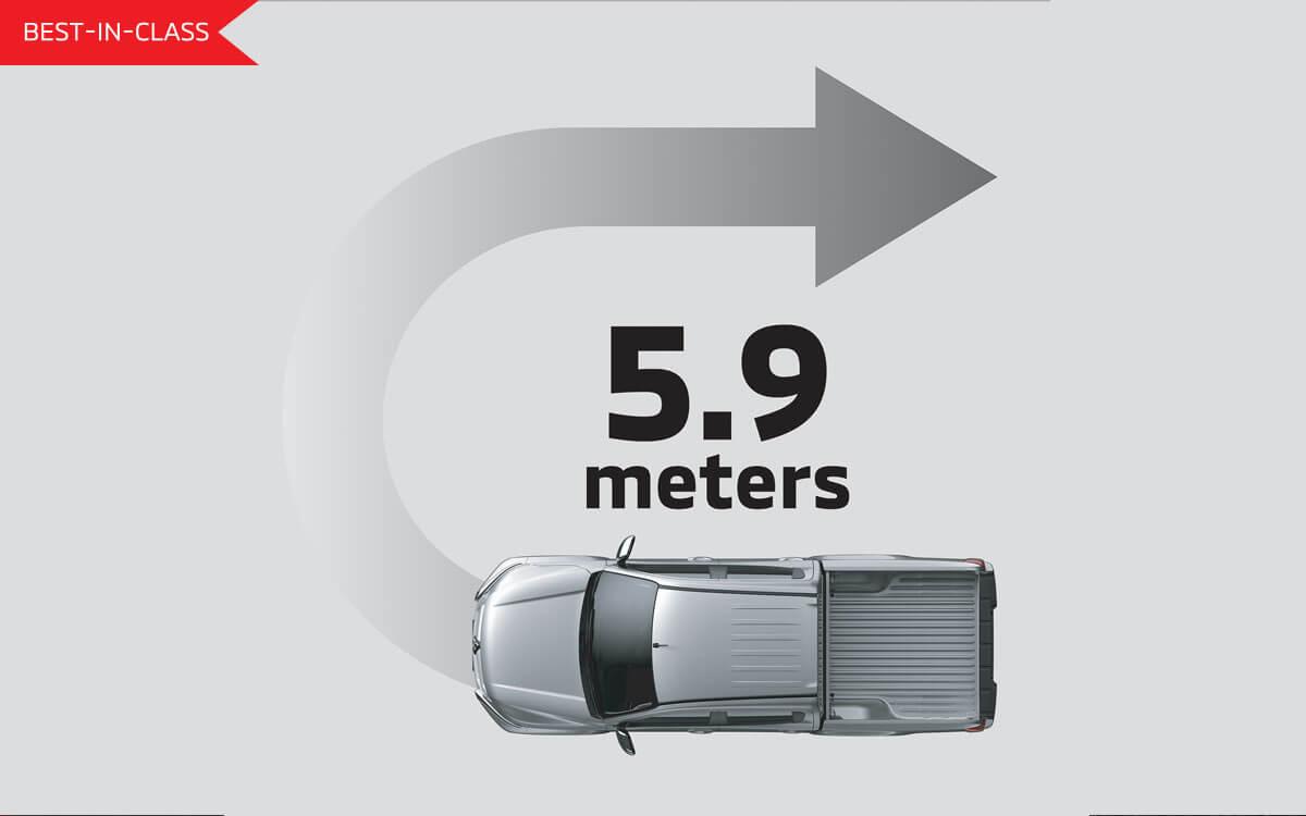 Triton 4x4 - 5.9m Turning Radius | Mitsubishi Motors Malaysia