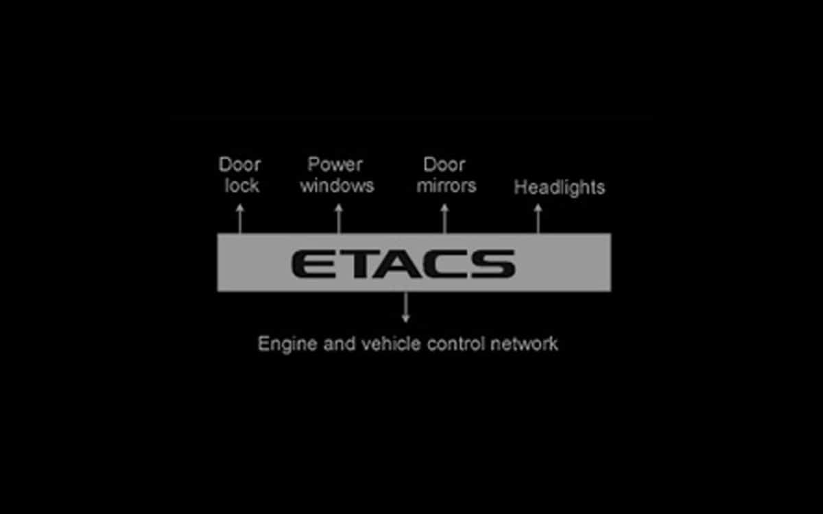 ETACS - Safety Features | Mitsubishi Motors Malaysia