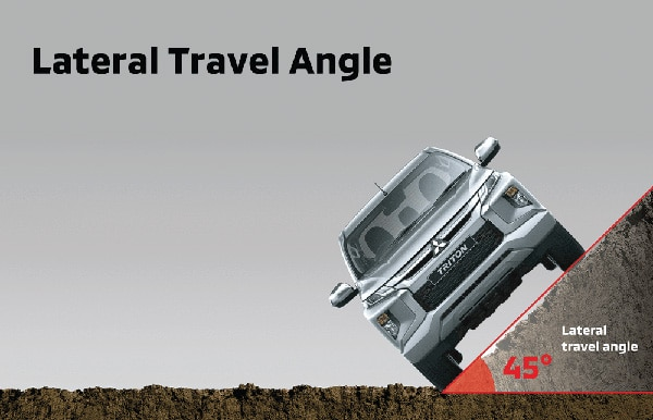 Approach Angles